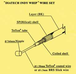 Dia-Compe Indy Whip Cable